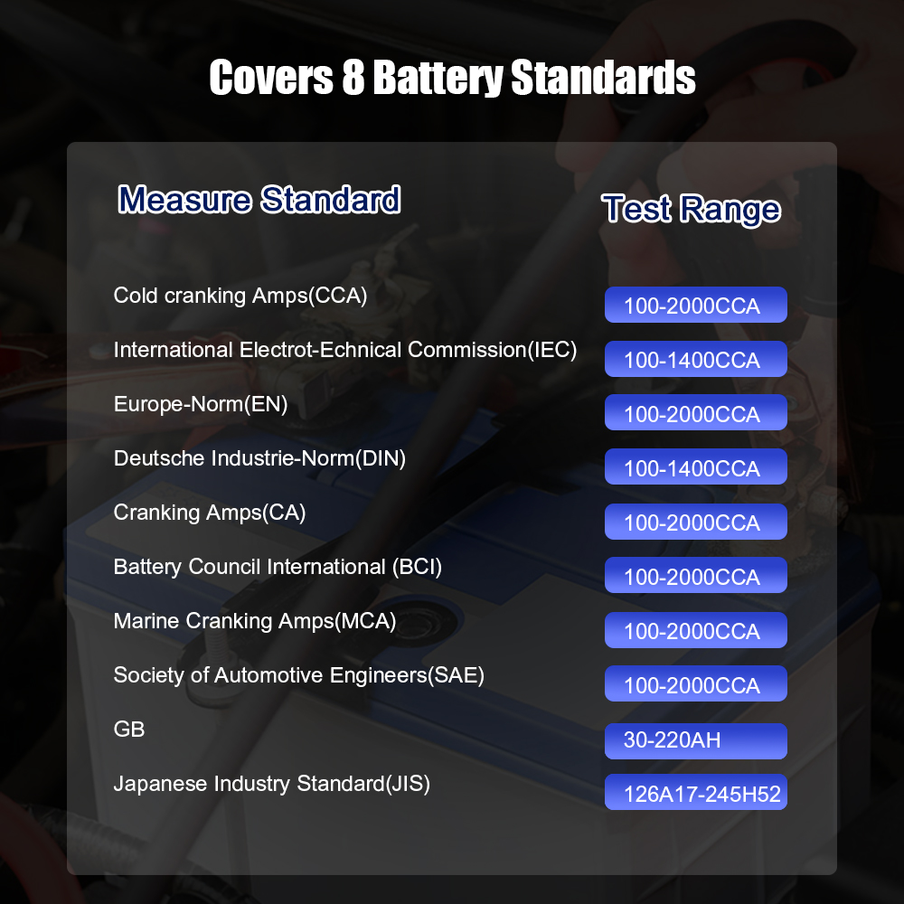 Image 5 - KONNWEI KW600 Car Battery Tester 12V Digital Color Screen Auto Battery Analyzer 100 to 2000CCA Cranking Charging Car Diagnostic-in Battery Measurement Units from Automobiles & Motorcycles