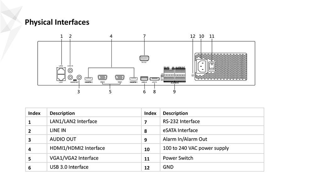 Datasheet_of_DS-9600NI-I8-3