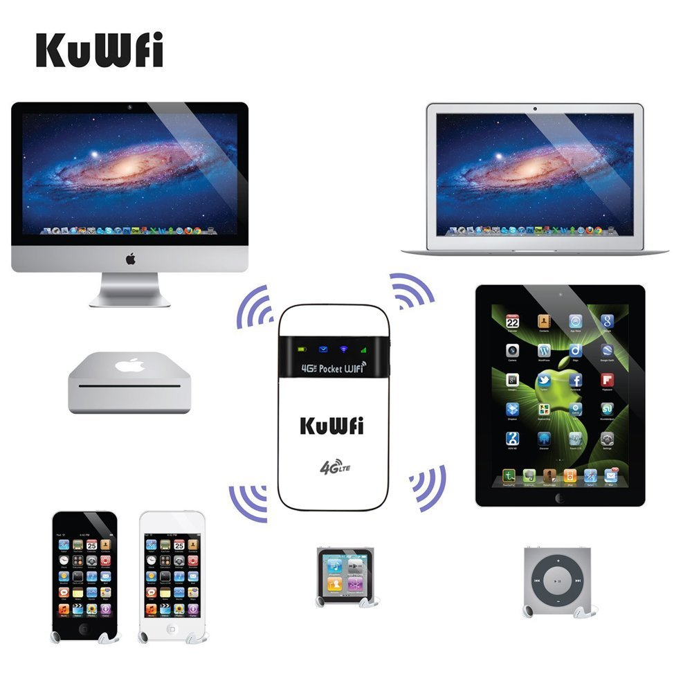 KuWfi 4G Wifi Router 3G/4G LTE Wireless Wifi Router for Travel  Mobile 4G Wi-fi Hotspot  Mini LTE Modem With SIM Card Solt