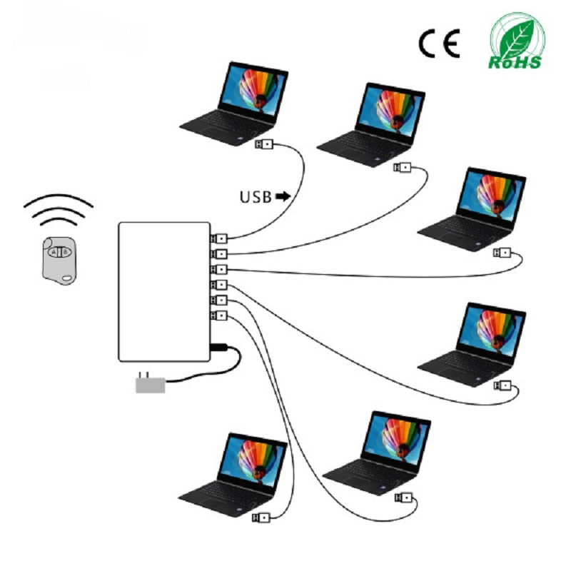 df35c4501c5e 10 port remote control USB to cable alarm security system for laptop