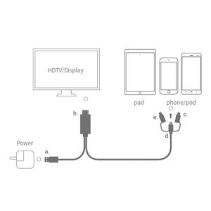 Image 4 - 3 in 1 תאורה/סוג C/מיקרו USB לכבל HDMI שיקוף נייד מסך כדי טלוויזיה/מקרן/צג מתאם 1080 P רזולוציה