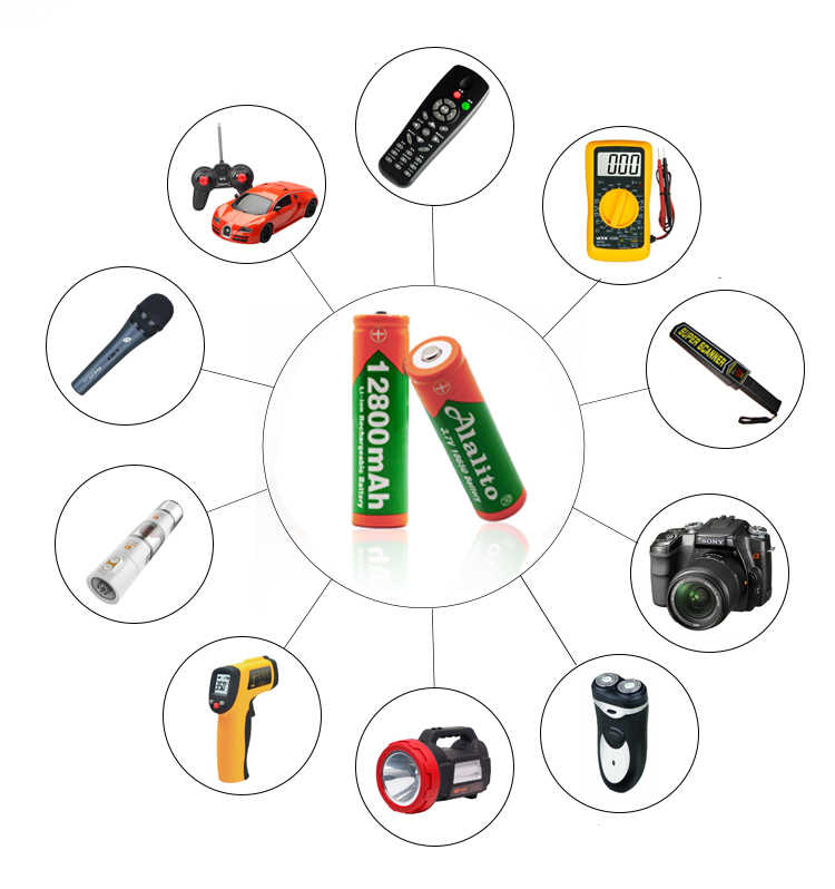 2019 18650 Батарея 3,7 V 12800mAh перезаряжаемая liion батарея для светодиодного фонарика батарея 18650 батарея оптом + USB зарядное устройство