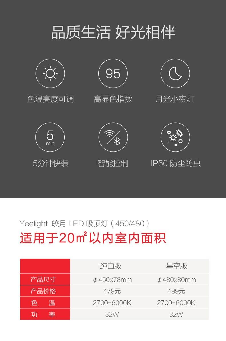Xiaomi Mijia Yeelight deckenleuchte Led Bluetooth WiFi Fernbedienung ...