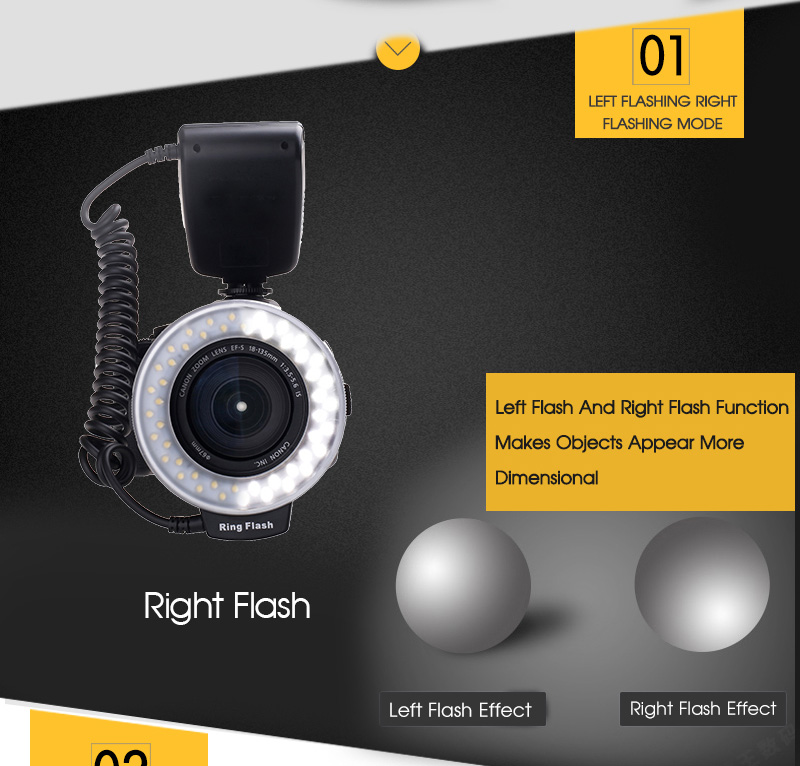 Travor RF 550D LED Macro Ring Flash light with 8 adapter ring For Nikon Canon Panasonic Camera 15
