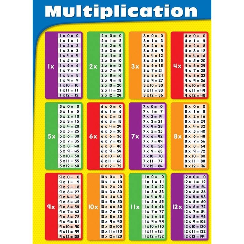 J0217 14x21 24x36 - Table de multiplication a completer ...