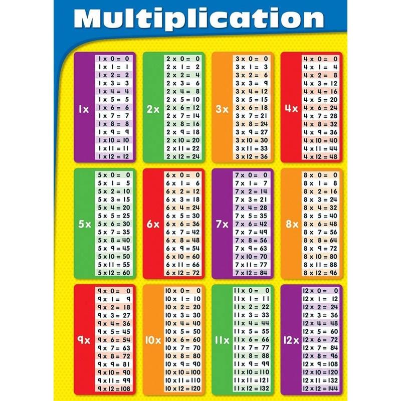 Aliexpress.com: Comprar J0217 Matemáticas la tabla de