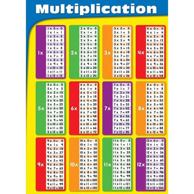 J0217 wiskunde vermenigvuldiging tafel pop 14x21 24x36 for 7 fois 8 multiplication
