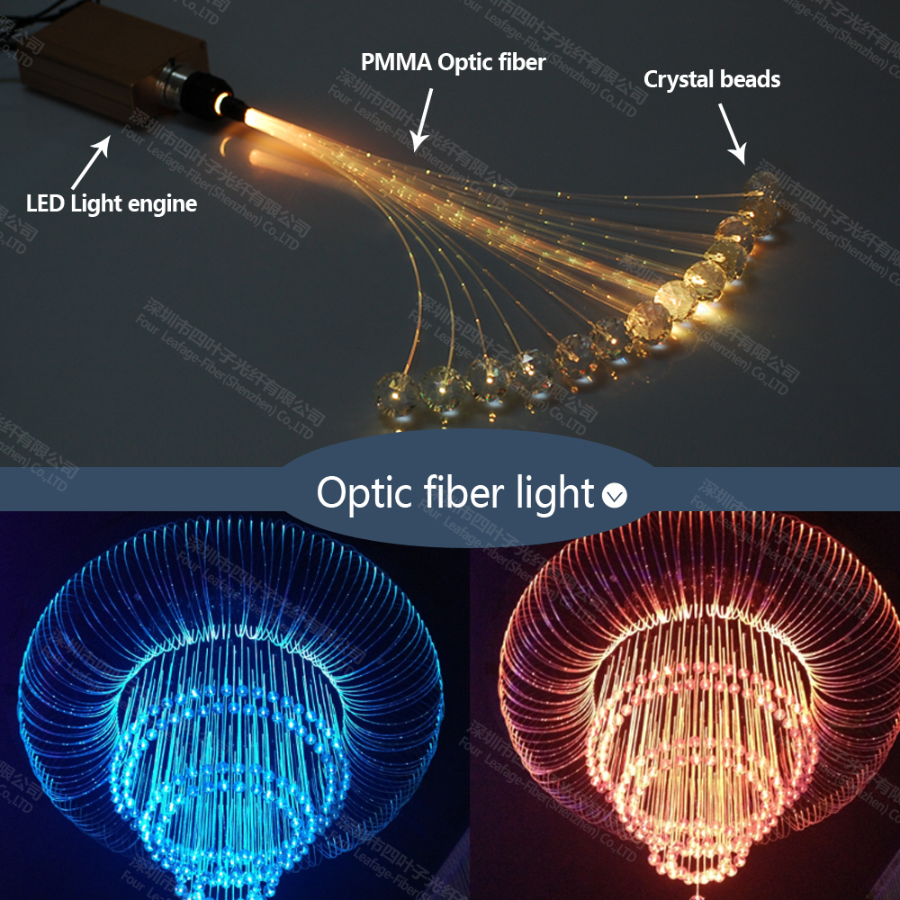 Us 61 5 Superior End Light 1 5mm Pmma Transmitter Fibre Optic Lighting Optical Fiber For Waterfall Decoration In Lights From