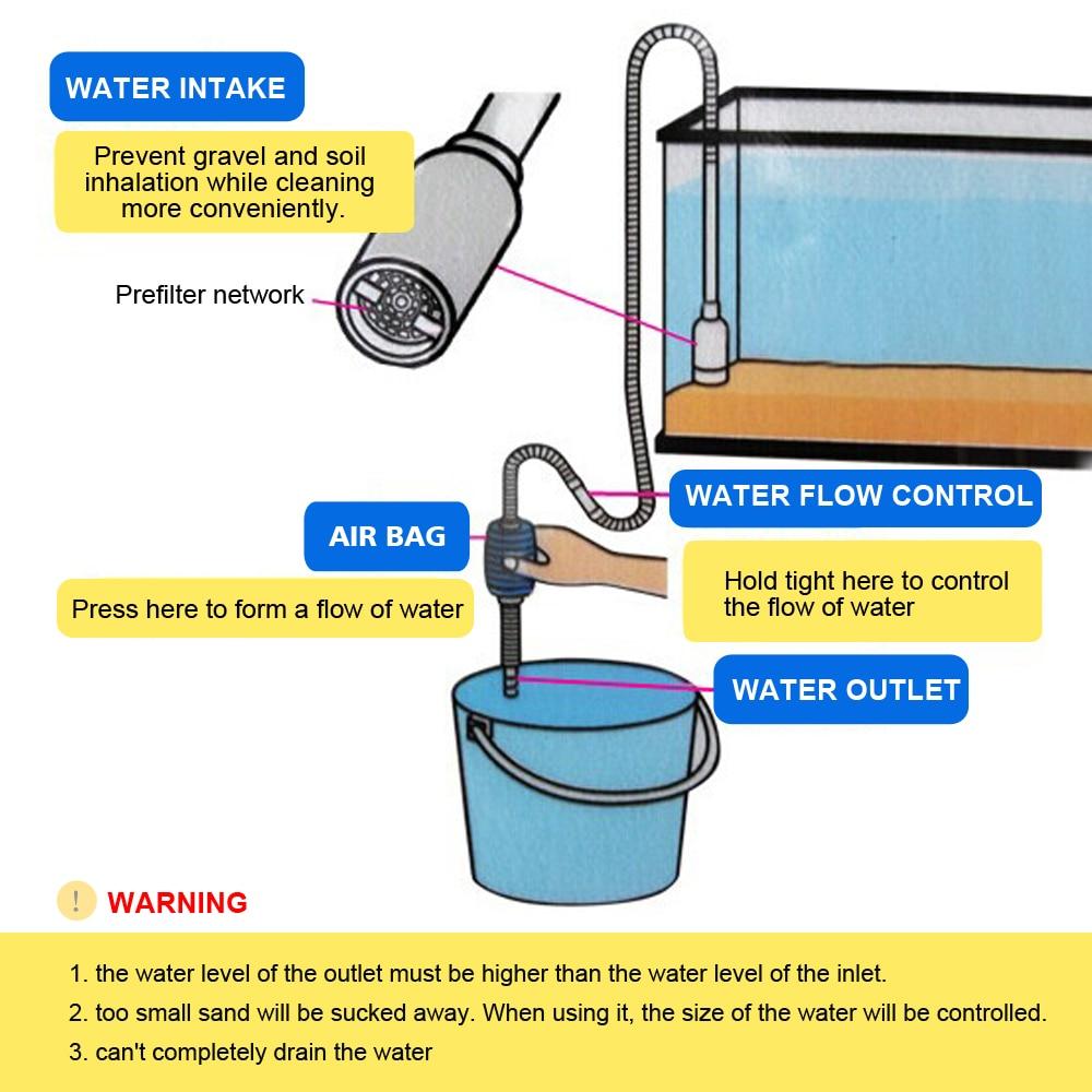 Image 5 - Aquarium Filter Fish Tank Cleaner Vacuum Gravel Water Siphon Pump Gravel Rake Aquatic Pump Aquarium Cleaning Tools S L-in Cleaning Tools from Home & Garden