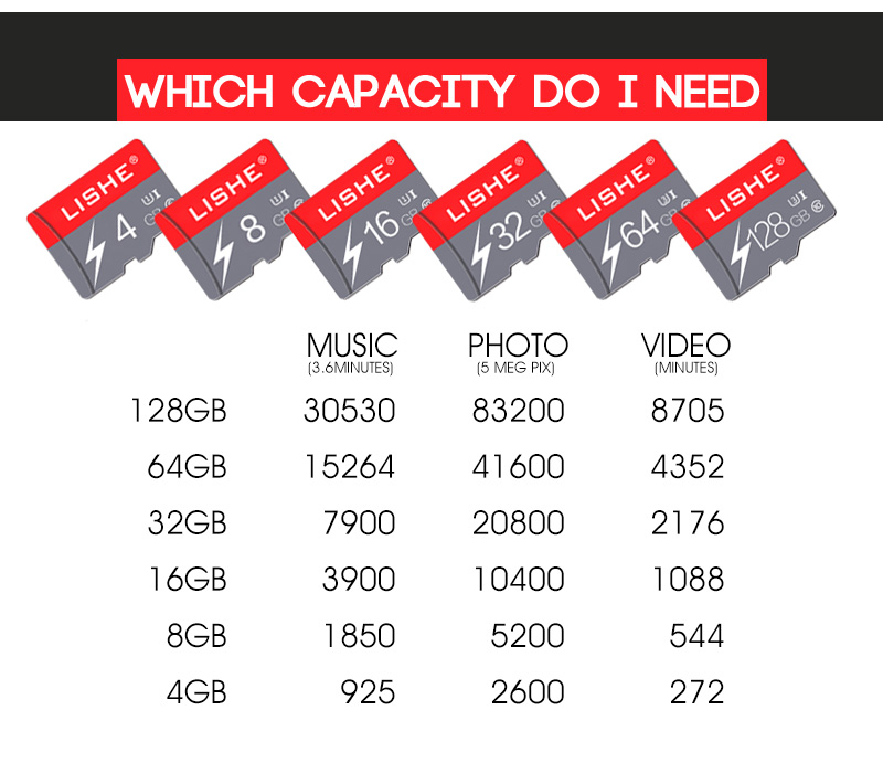 Lishe SD Card Spec