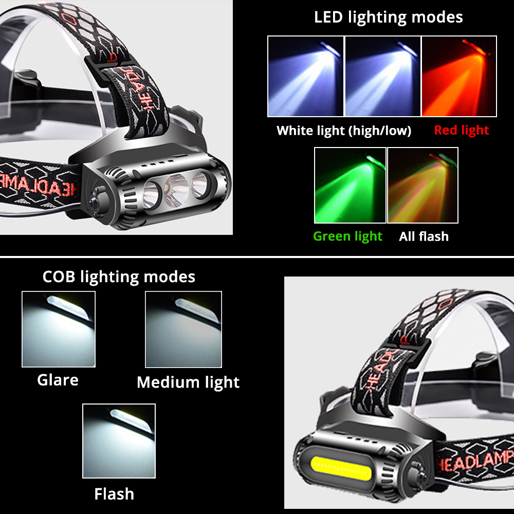 USB Rechargeable LED Headlamp 8 Light Mode LED COB Super Bright Headlights Waterproof Multifunction Use 18650 Battery in Headlamps from Lights Lighting