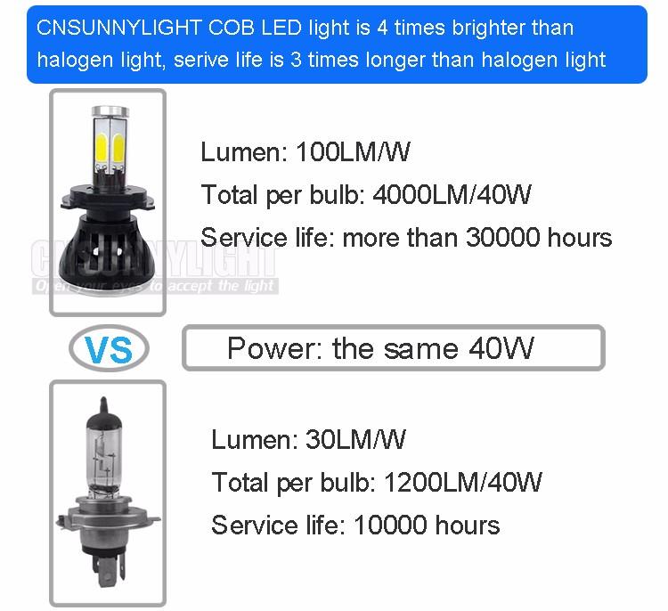 CNSUNNYLIGHT COB LED Headlight Kit H7 H11 H8 9005 HB3 9006 HB4 40W 4000LM Car Head Lamp Fog Light Replacement Bulb Play and Plug (13)