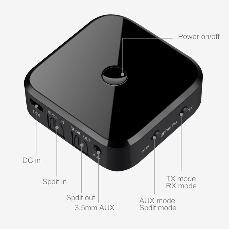 Image 5 - Bluetooth 5.0 Transmitter Receiver Stereo Optical Fiber APTX HD Audio Music Wireless USB Adapter 3.5mm AUX Jack/SPDIF for TV PC-in USB Bluetooth Adapters/Dongles from Computer & Office