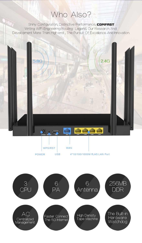 COMFAST 1750 Mbps Wifi routeur 5.8G 1300 Mbps + 2.4G 450 Mbps 6 * antenne haute puissance Wifi AP 600sq couverture 160 + utilisateurs CF-WR650AC