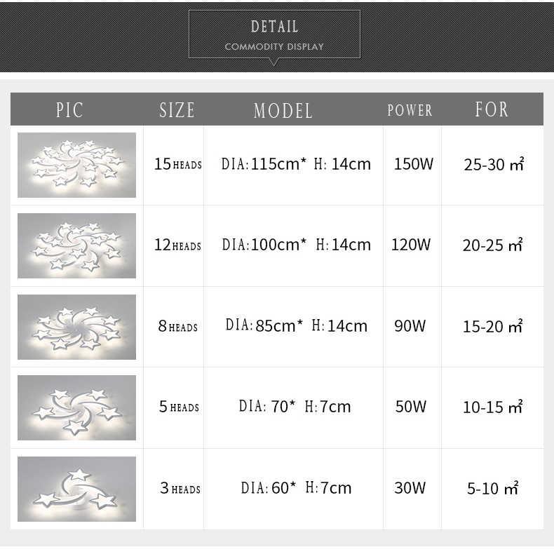 IRALAN светодиодная люстра современные звезды для гостиной спальни пульт дистанционного управления/Приложение Поддержка Домашнего Дизайна люстра модель ICFW1913
