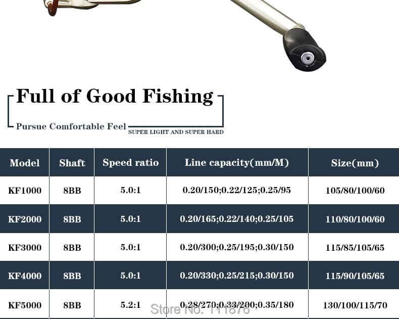 molinete de pesca carretel 1000-9000 séries pré-carregamento