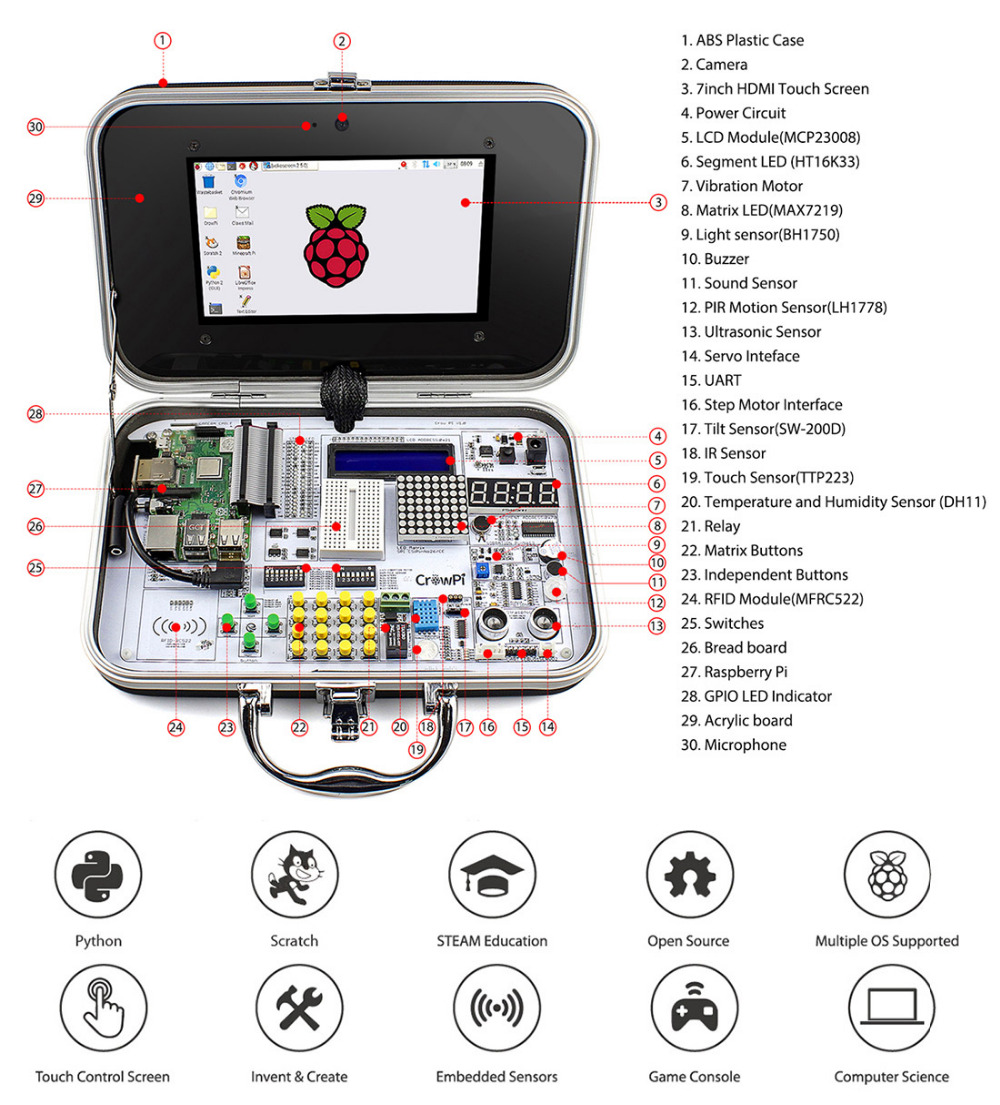 Elecrow Crowpi ALL-IN-ONE Design 7 inch HD Touch Screen Compact Raspberry Pi Educational Learning Kit DIY Computer Starter Kits
