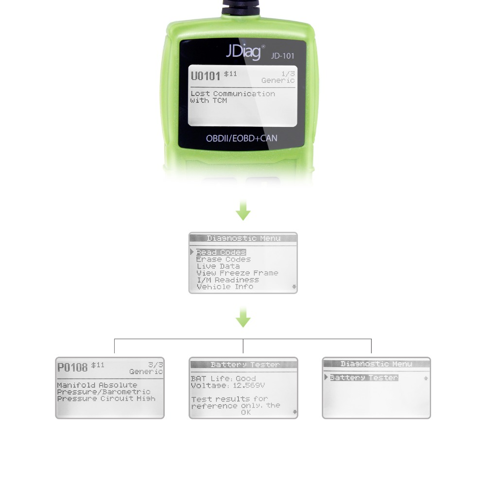 OBD2 Scanner Auto Engine Scan Tool Check Engine light OBDII Code ...