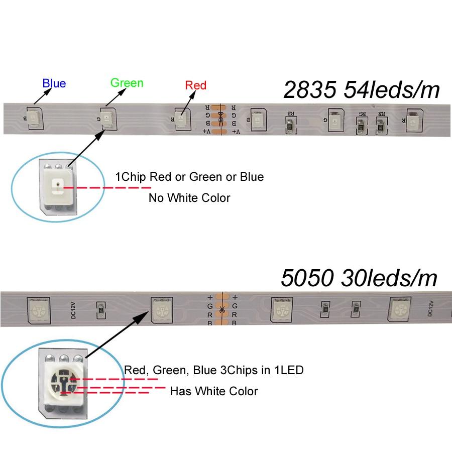 Tira de luz LED RGB SMD5050 2835 5 m 10 m 15 M No leds de cinta de - Iluminación LED - foto 3