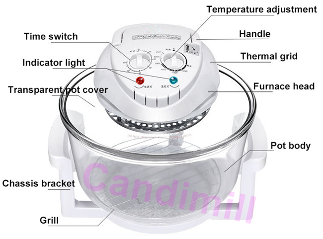 electric fryer details 5