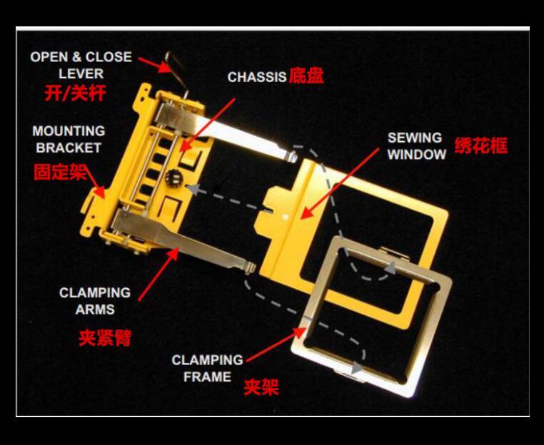 PER/Tajima/Toyota/Barudan macchina Da ricamo per uso speciale telaio da ricamo