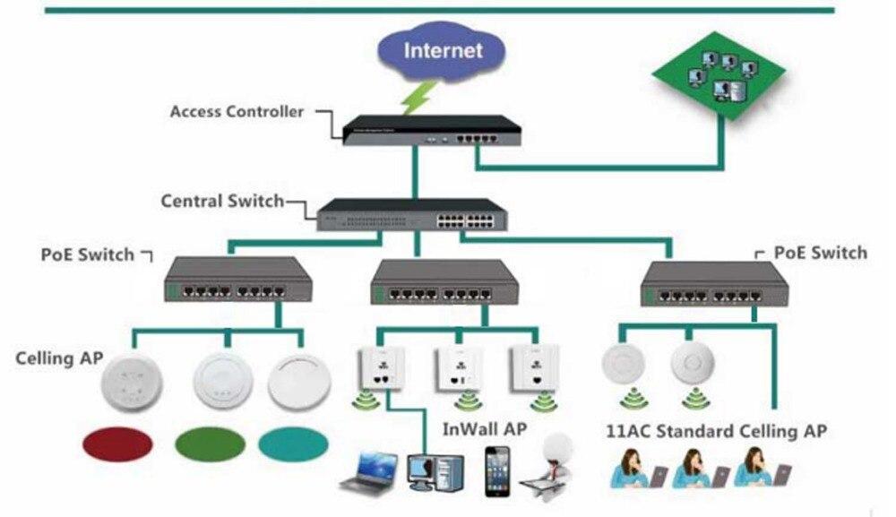 Купить с кэшбэком 24V 8-Port full gigabit managed PoE Switch 24v POE SWITCH  24v Managed switch