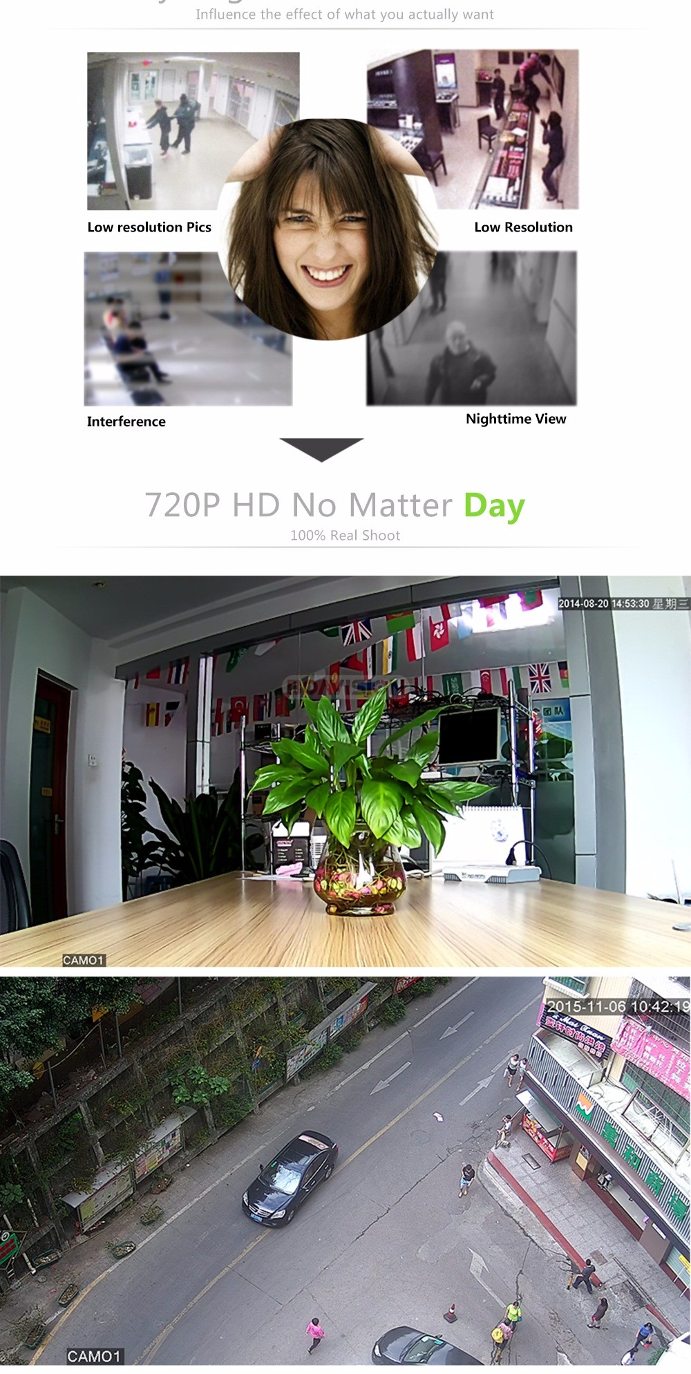 05 IP Camera
