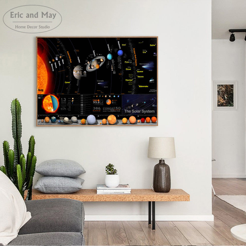 Canvas Painting Model-Posters Decorative-Picture Planets Solar-System Wall-Art Living-Room