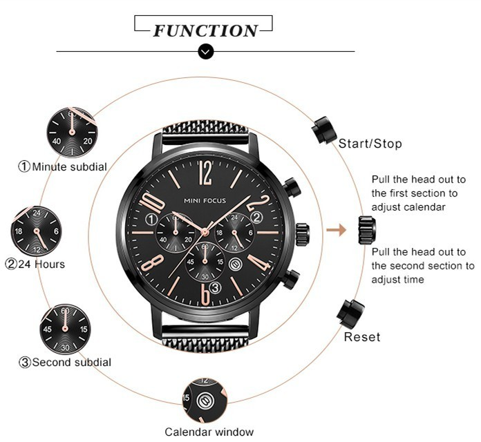 MINI FOCUS Fashion Sport Watches For Men Watch Waterproof Silver Stainless Steel Men 39 s Wrist Watches Quartz Watches Luxury Brand in Quartz Watches from Watches