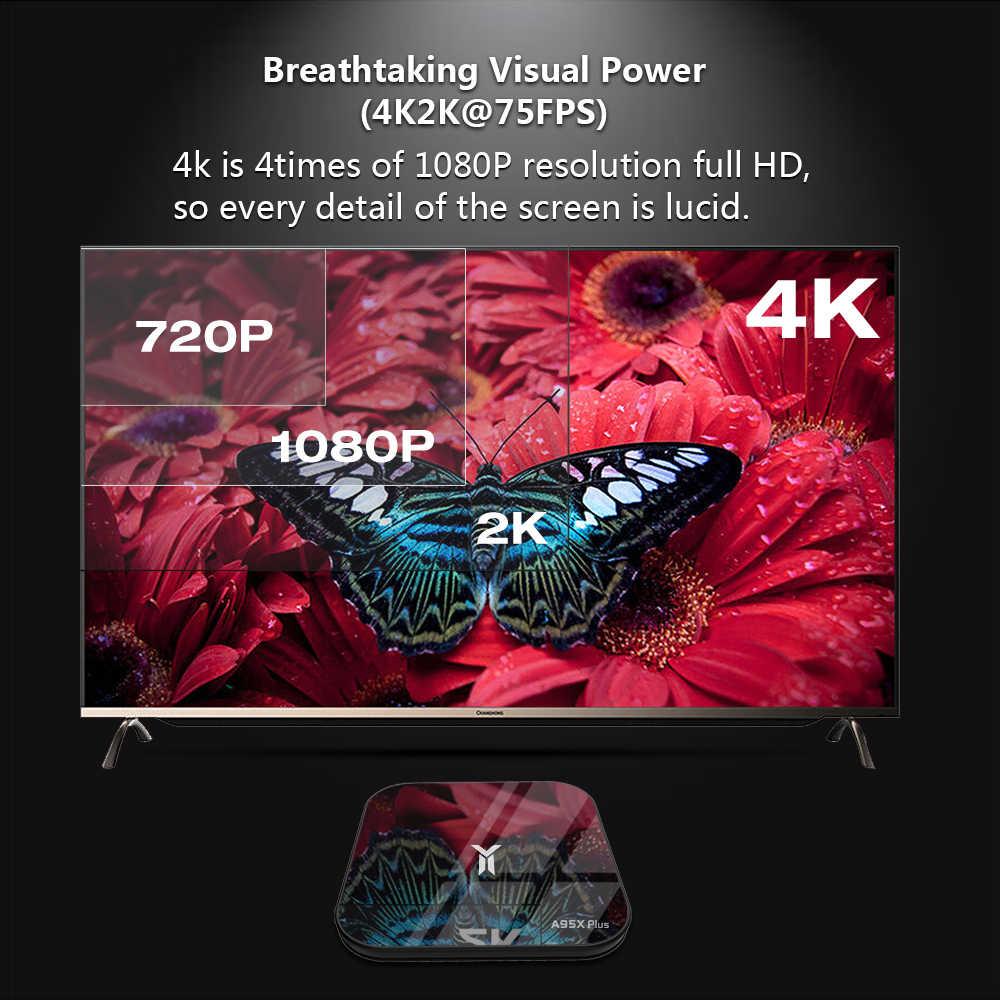 A95X Plus Android TV Box S905Y2 avec arabe français italie allemand espagne néerlandais pologne belgique suède UK US CA IPTV abonnement M3U