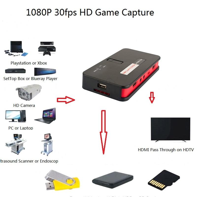 TV DVD VHS vers USB convertisseur de disque Flash, 1080 P 30FPS, travailler avec l'obs, diffuser votre vidéo de jeu, livraison gratuite - 4