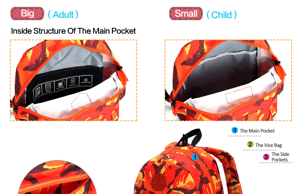 64d2aa1ac6 Suissewin Parent child Backpack Set Fashion Family Set Backpack ...