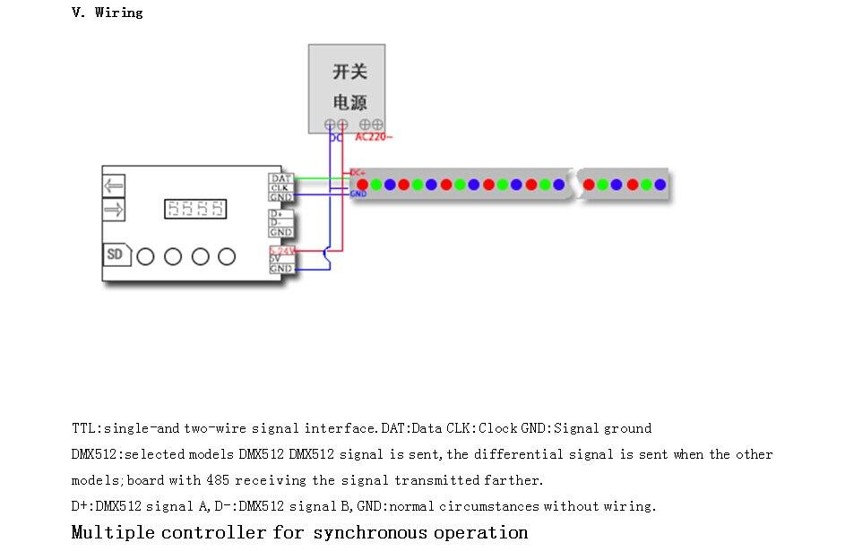 HTB17t6_GFXXXXawapXXq6xXFXXXy aliexpress com buy led rf pixel controller;sd card;support dmx ws2811 wiring diagram at crackthecode.co