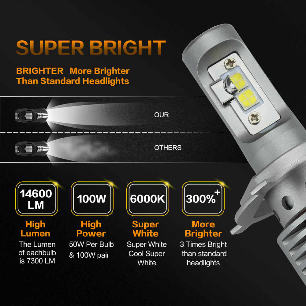Zdatt 2Pcs High Power H4 Led Bulb 100W 14600LM Auto Headlights H4 H8 H9 H11 9005 HB3 9006 HB4 Car Led Light 12V Automobiles