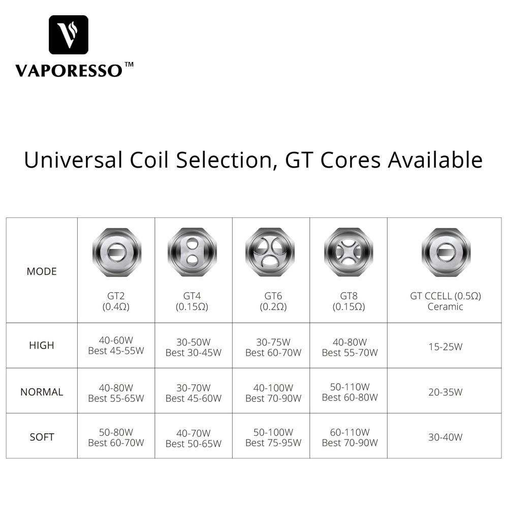 30pcs Original Vaporesso GT Core Coil GT8 GT2 GT4  GT6 GT CCELL E-Cigarette Vape Coil for NRG Tank Cascade Tank TFV8 Baby Tank