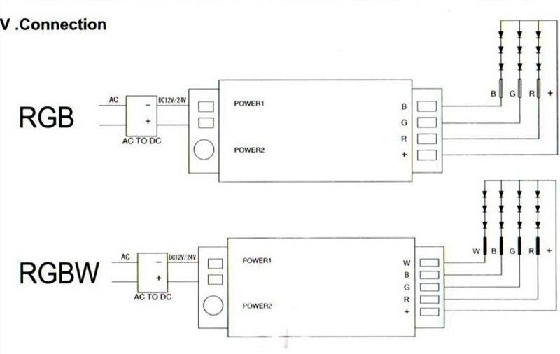 Rgbw rgb led controlador de tela sensível