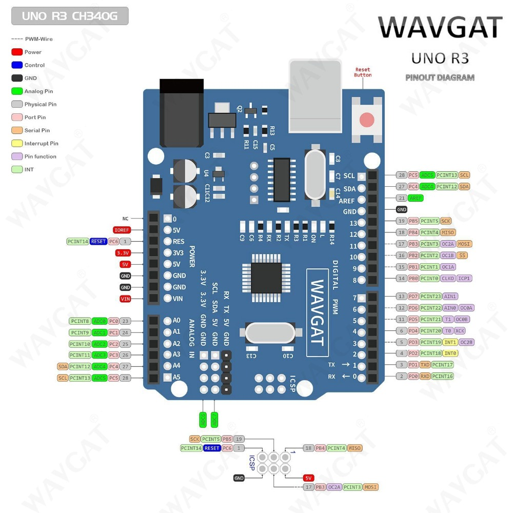 WAVGAT high quality One set UNO R3 (CH340G) MEGA328P for Arduino UNO R3 + USB CABLE ATMEGA328P-AU Development board 5