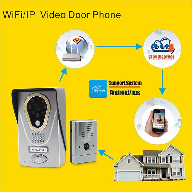 smart phone Android/IOS APP support wifi doorbell door phone intercom system images of cheap Wifi video door phone