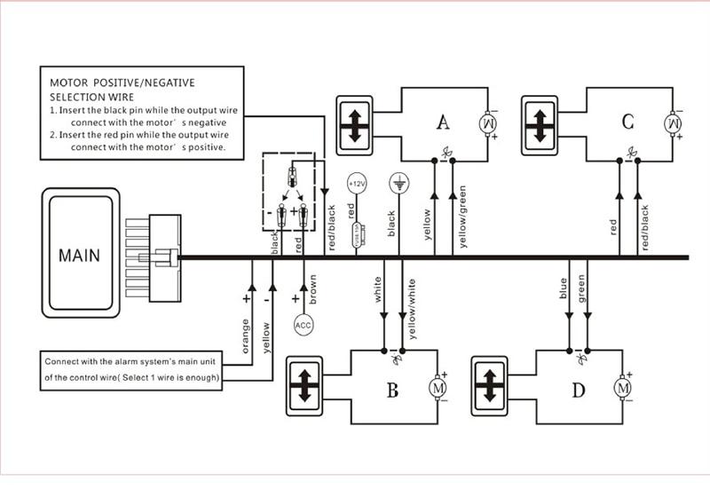 power window module closer wiring diagram wiring diagram forwardauto window closer wiring diagram wiring diagrams my power window module closer wiring diagram