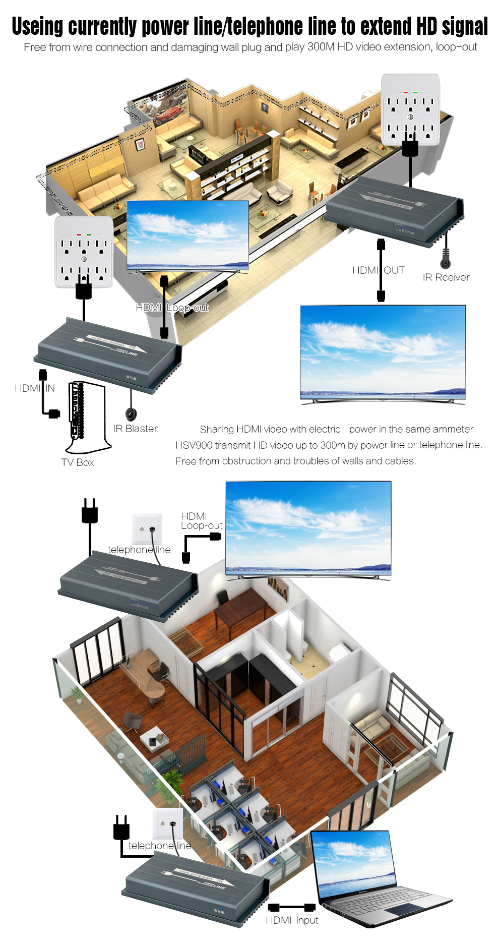 medium resolution of mirabox 300m hdmi extender ir over powerline or telephone line 1080p plc hdmi over powerline extender
