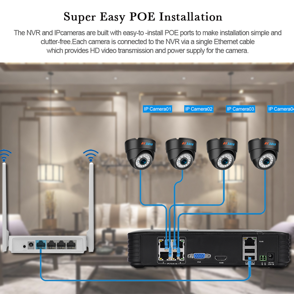 Besder Home Surveillance System 4ch Ip Security Camera Poe Nvr Kit Power Over Ethernet Wiring Diagram Cctv 1080p 960p 720p 4 Indoor Dome P2p In From