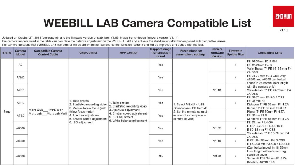 Zhiyun WEEBILL LAB 3-Axis OLED Display Stabilizer For Sony Panasonic GH5s Mirrorless Camera Handheld Gimbal With Focus Control 24