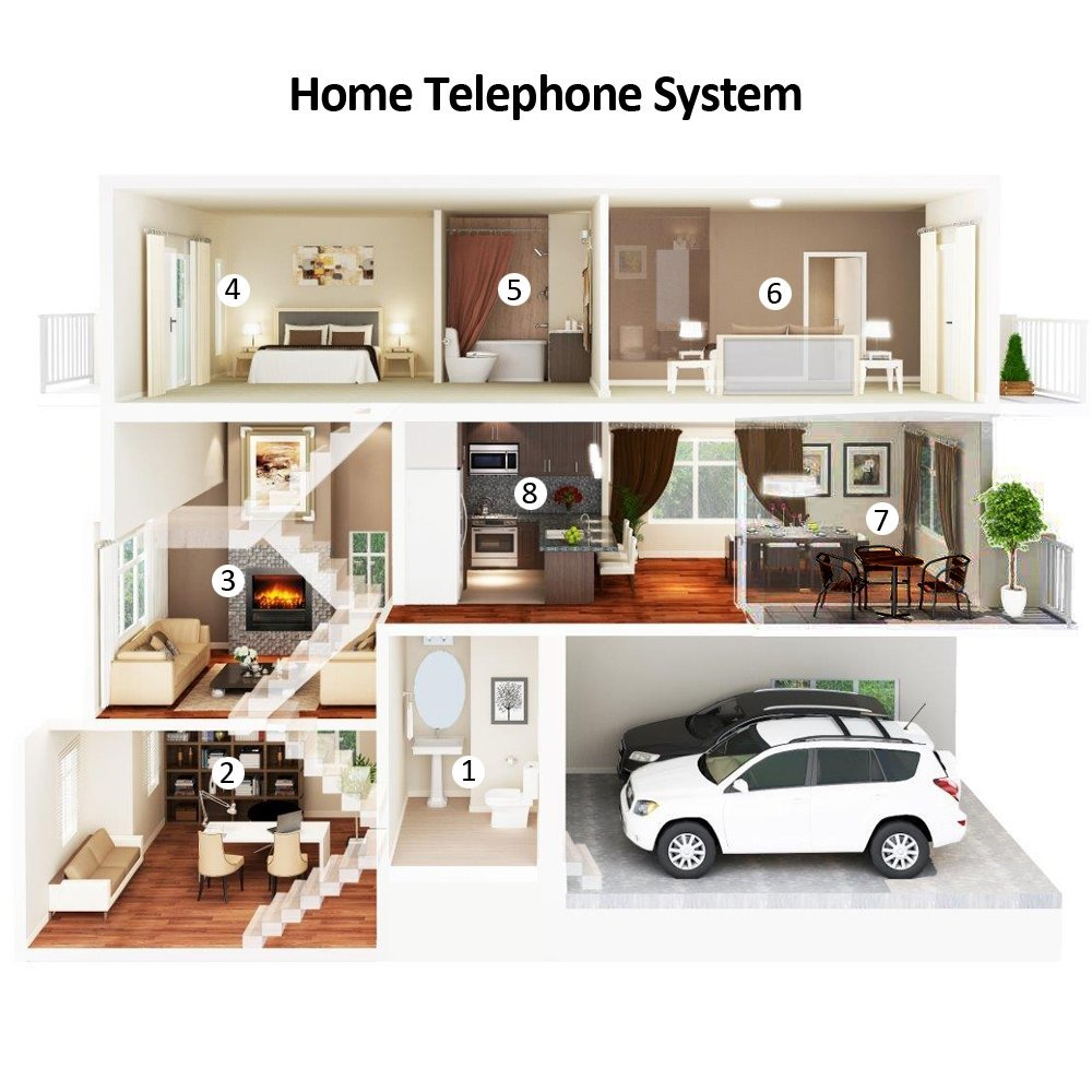 PABX PBX Exchange Telephone Switch System Control Exchange 2 x 8 ...
