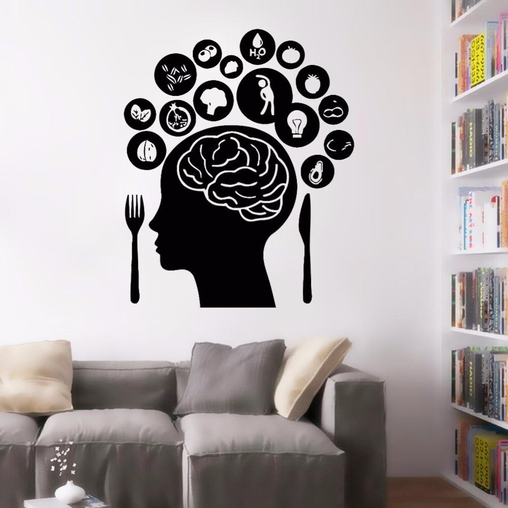 Brain storm wall sticker humans dream and idea vinyl wall decal science room decor creative brain wall window poster ay1628