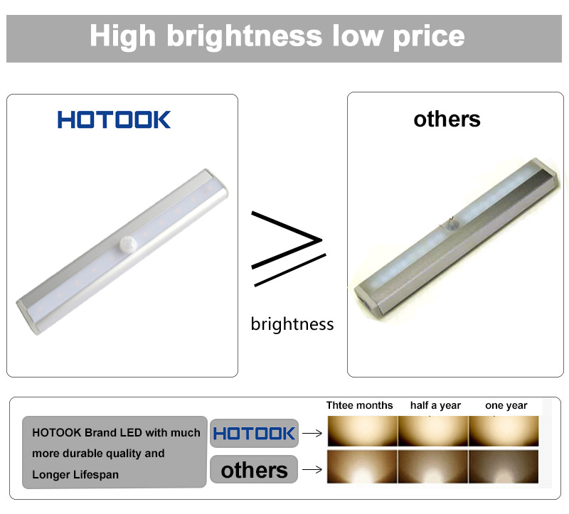 HOTOOK Night Lights LED IR Sensor de movimiento Barra de luces LED - Luces nocturnas - foto 3