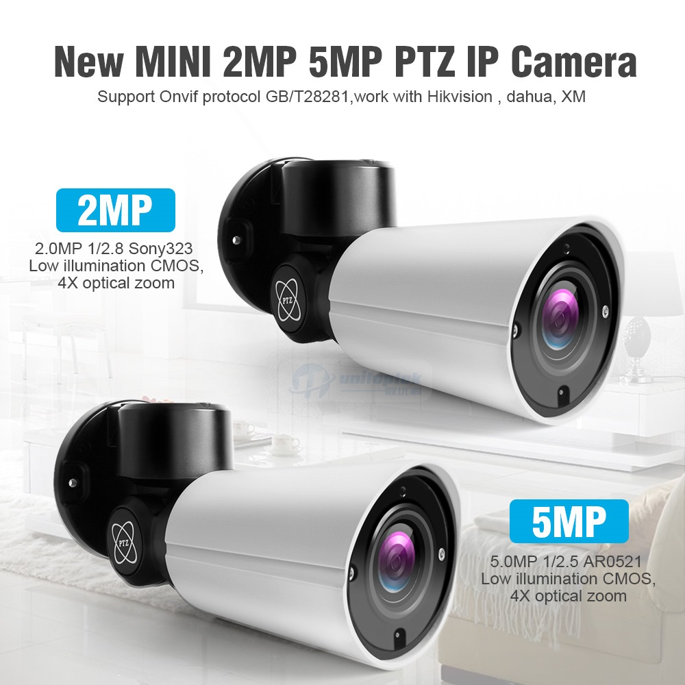 03 CCTV IP Camera