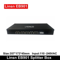 Linsn EB901 Splitter Box ,Full Color Display LED Signal Splitter for Large LED screen multi display(TS802 / RV908M32 on sale)