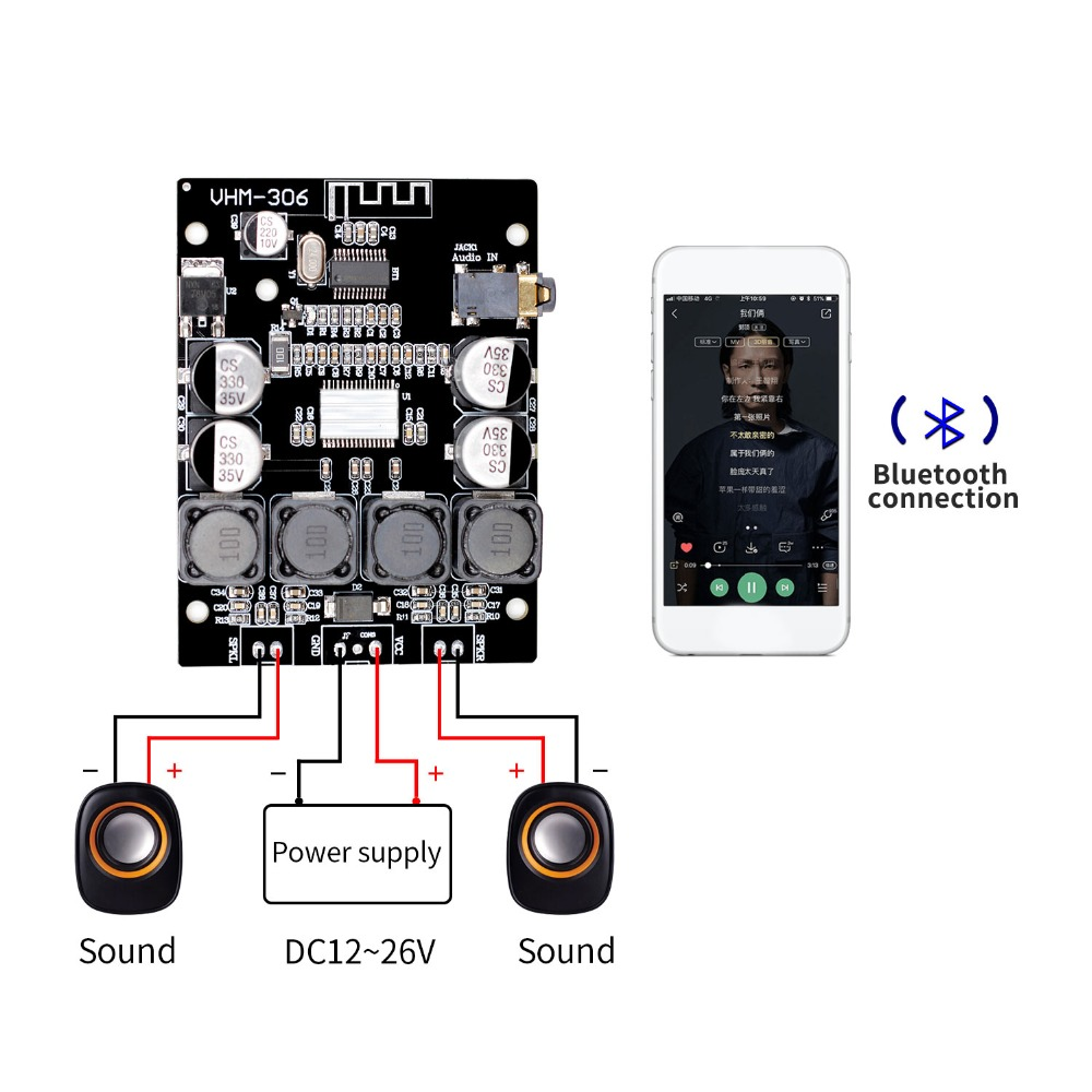 Bluetooth 4 2 TPA3118 2x30W 12 26V DC Stereo audio Bluetooth Digital power Amplifier Board For