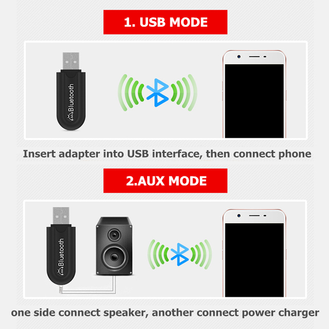 Wireless Bluetooth Receiver 3.5mm USB Car Kit Stereo Music Audio Wireless Receiver Adapter AUX with Mic Hands Free A2DP Dongle