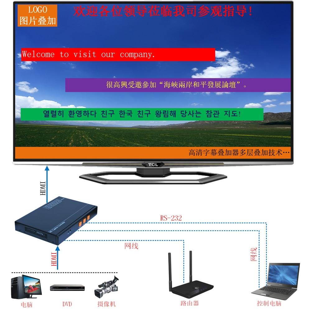 Adder avec légende HDMI | Légende de mots  mot HDMI ajouté au signal HDMI